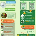 Gardening & Its Health,Mental And Financial Benefits